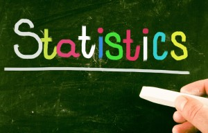 statistics on a blackboard